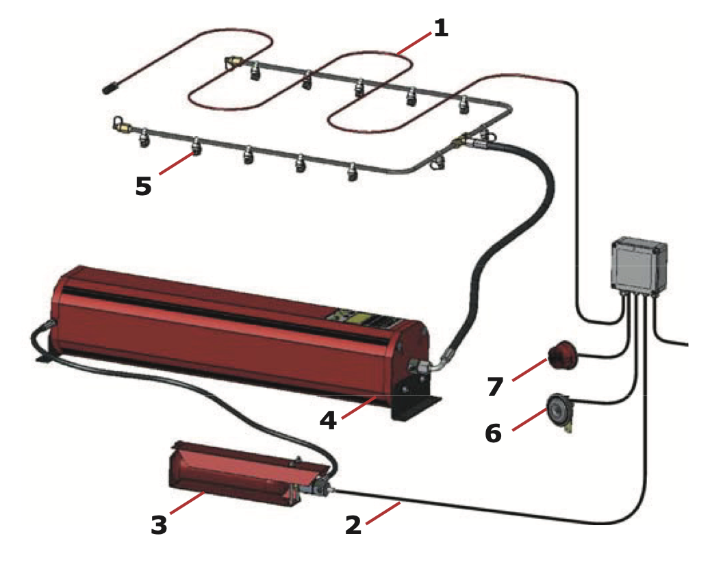 Forrex Fire Suppression System