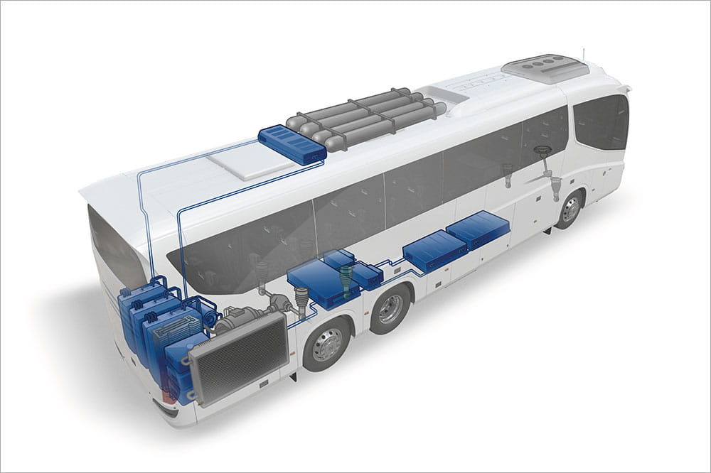Fuel Cell Electric Vehicle