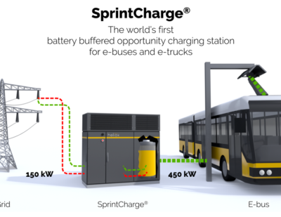 Heliox Brings Sprintcharge® to Busworld