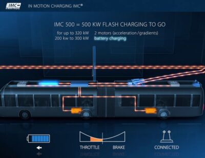 In Motion Charging – Kiepe Electric IMC 500