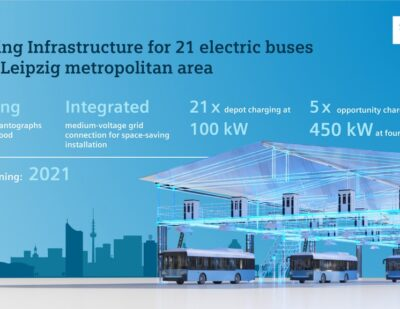 Buses in Leipzig to Use Siemens Infrastructure for Charging