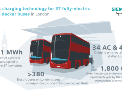 Siemens Powers Zero-Emission Double Decker Buses in London