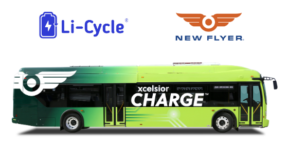 Li-Cycle battery recycling new flyer