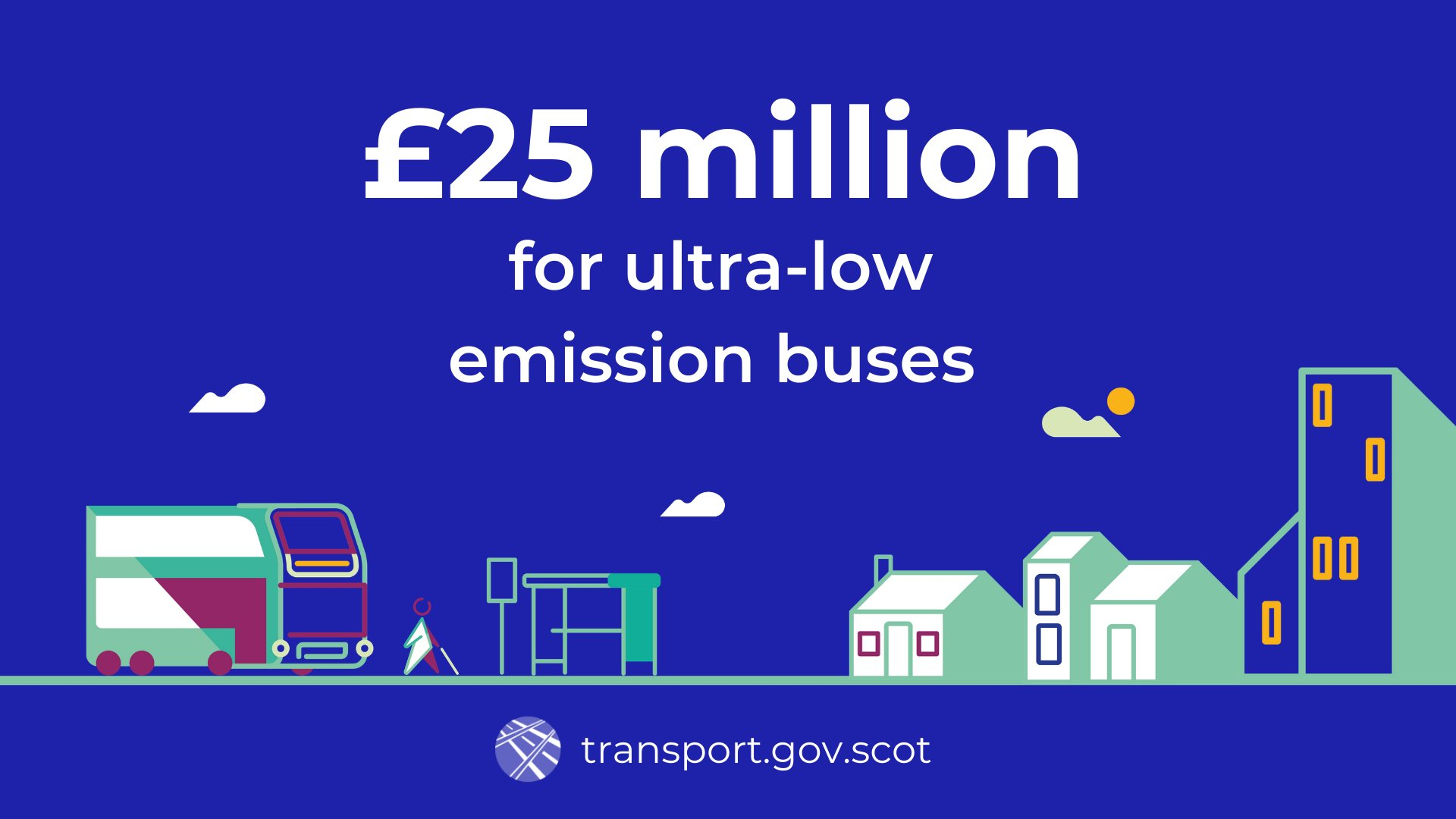 Further Funding for Scottish Bus Scheme