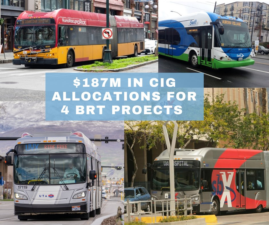 brt projects million