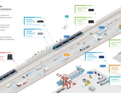 NEXCOM   Internet of Vehicles (IoV)