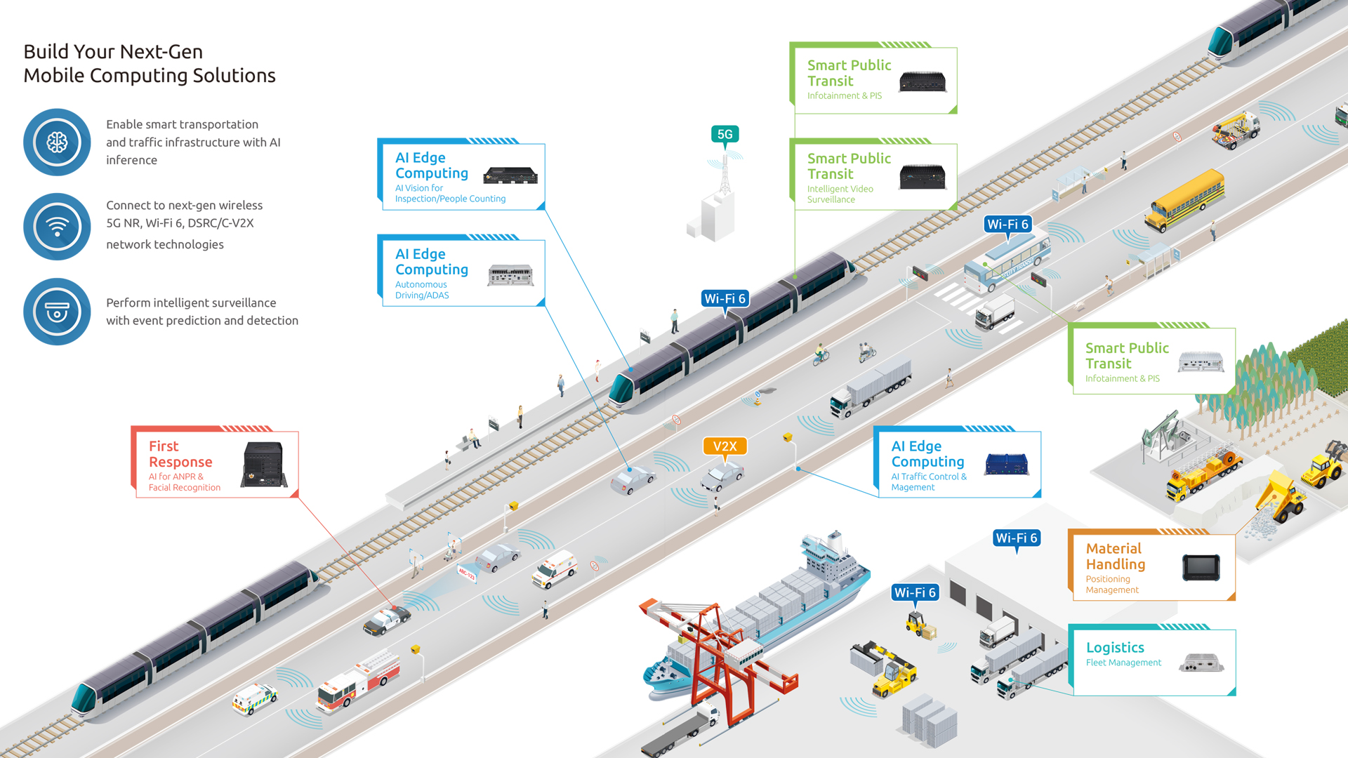 Internet of Vehicles (IoV)