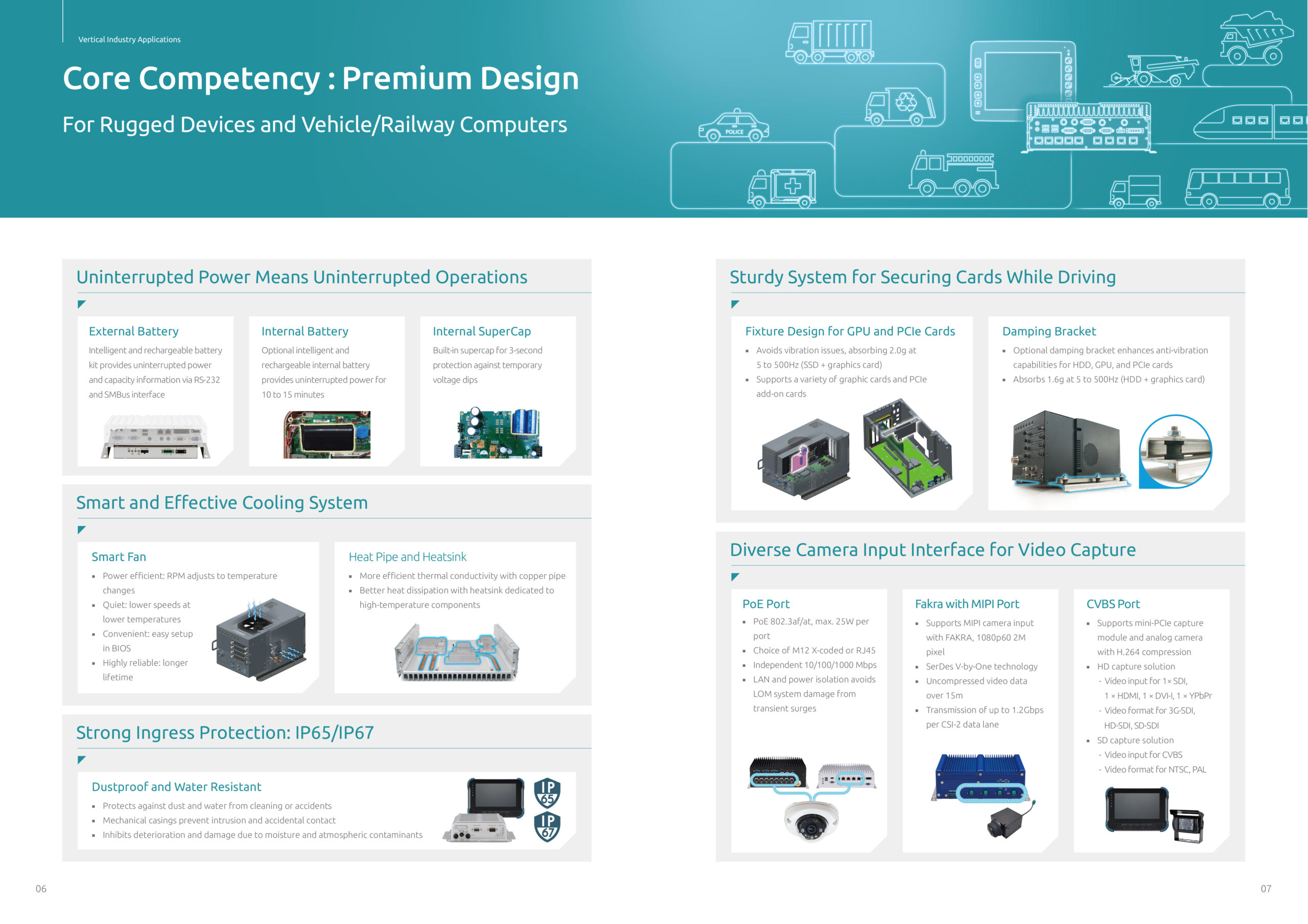 Premium Design For Rugged Devices