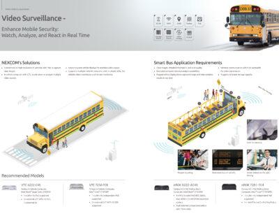 NEXCOM   Video Surveillance Solution