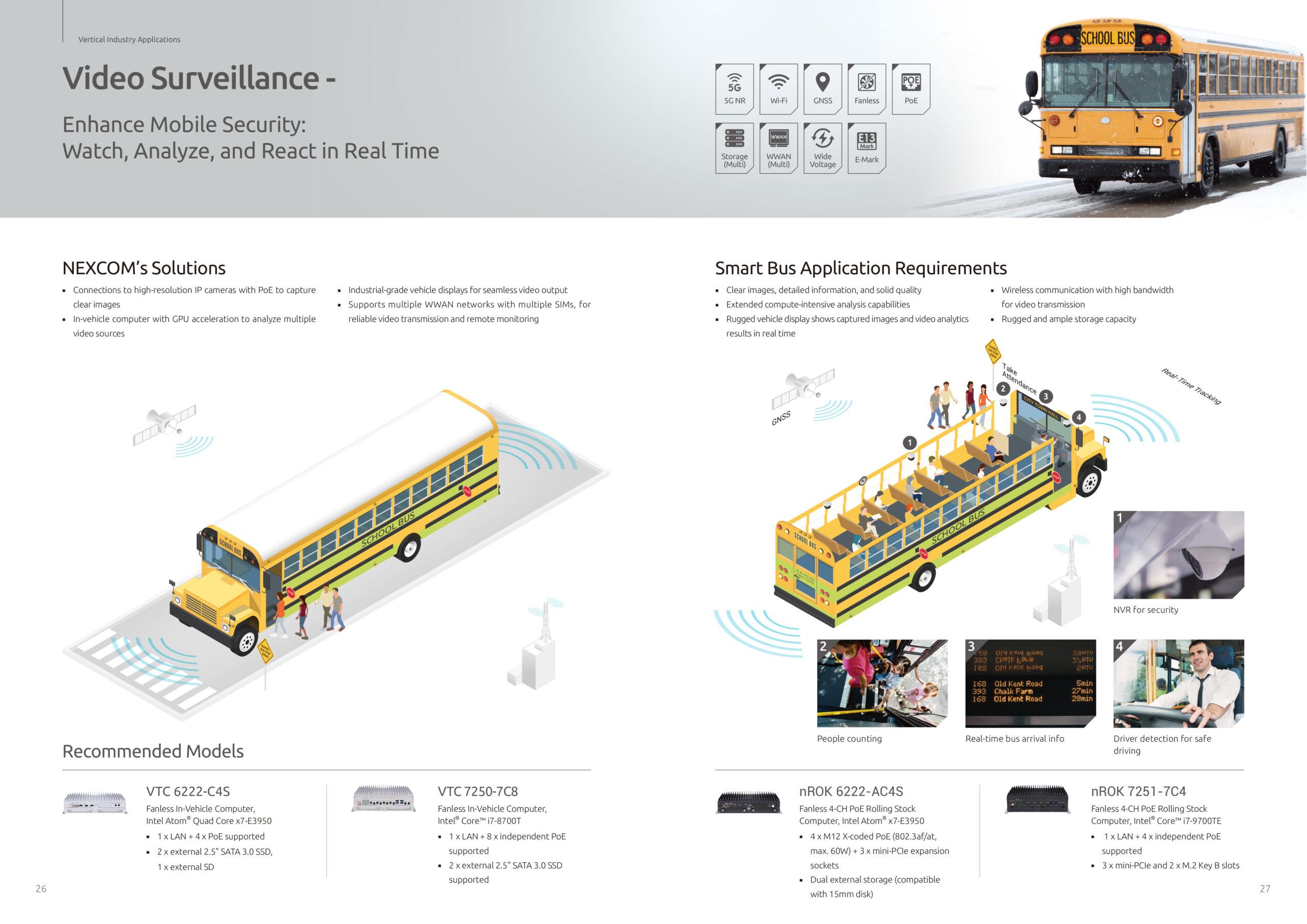 Video Surveillance Solution